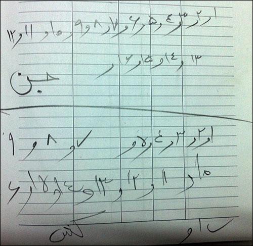http://img.aftab.cc/news/91/20question.jpg