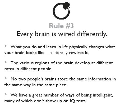 http://img.aftab.cc/news/93/brain_rules_3.png