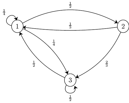 http://img.aftab.cc/news/94/MC-diagram.png