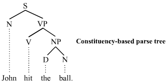 http://img.aftab.cc/news/94/parse_tree.jpg