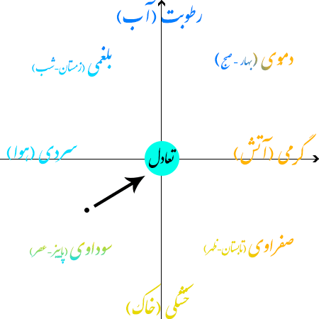 http://img.aftab.cc/news/95/mazaaj.png