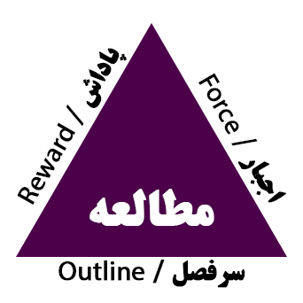 http://img.aftab.cc/news/95/study_triangle.png