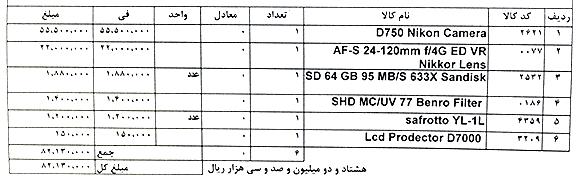 https://img.aftab.cc/news/96/nikon_d750_bill.png