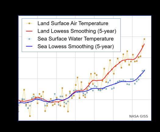 https://img.aftab.cc/news/97/global_warming.png