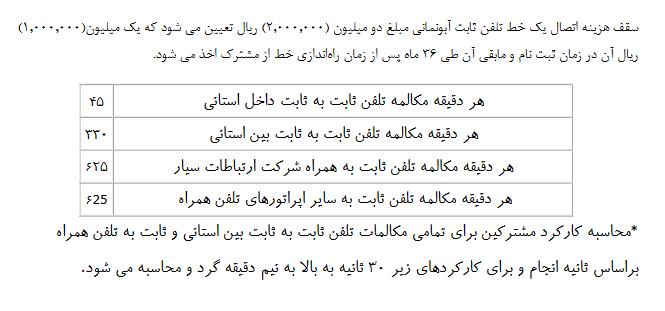 https://img.aftab.cc/news/97/iran_telephone_tariffs.png