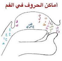 https://img.aftab.cc/news/99/arabic_letters_places.jpg